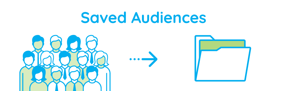 Image of saved audience